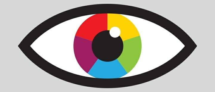 Identyfikacja wizualna firmy, budowanie marki - www.praktycznyblog.pl